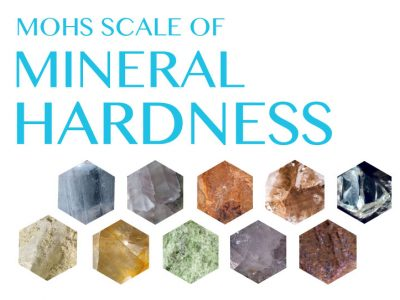 Friedrich Mohs Mineral Scale of Hardness